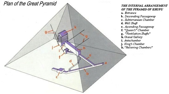 Plan of the Great Pyramid